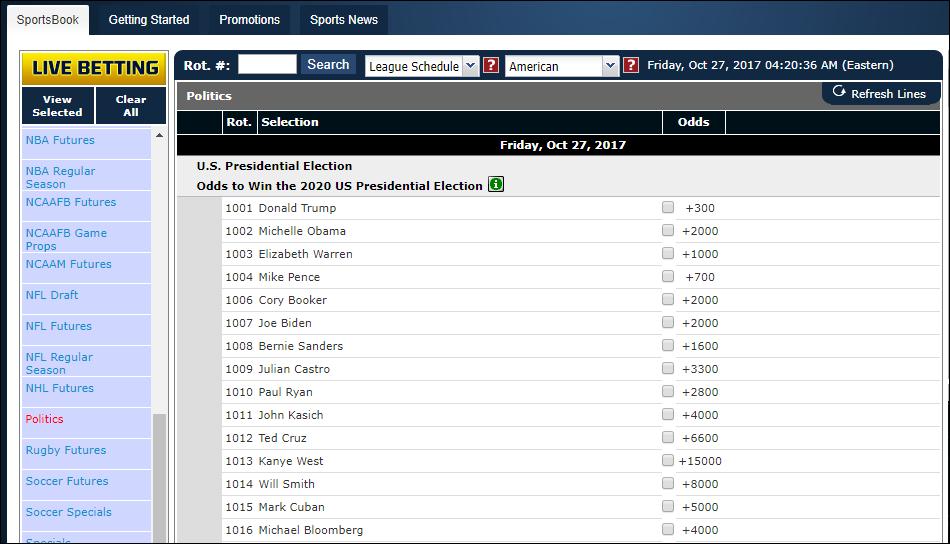 sportbetting.ag betting interface politics
